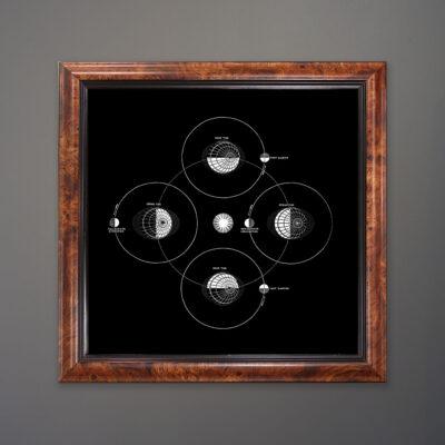 tides-woodcut-burled-wood-frame